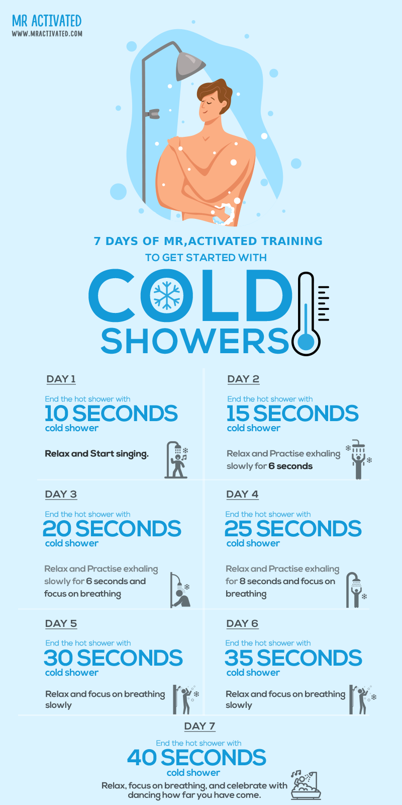 Cold Shower Training and Benefits